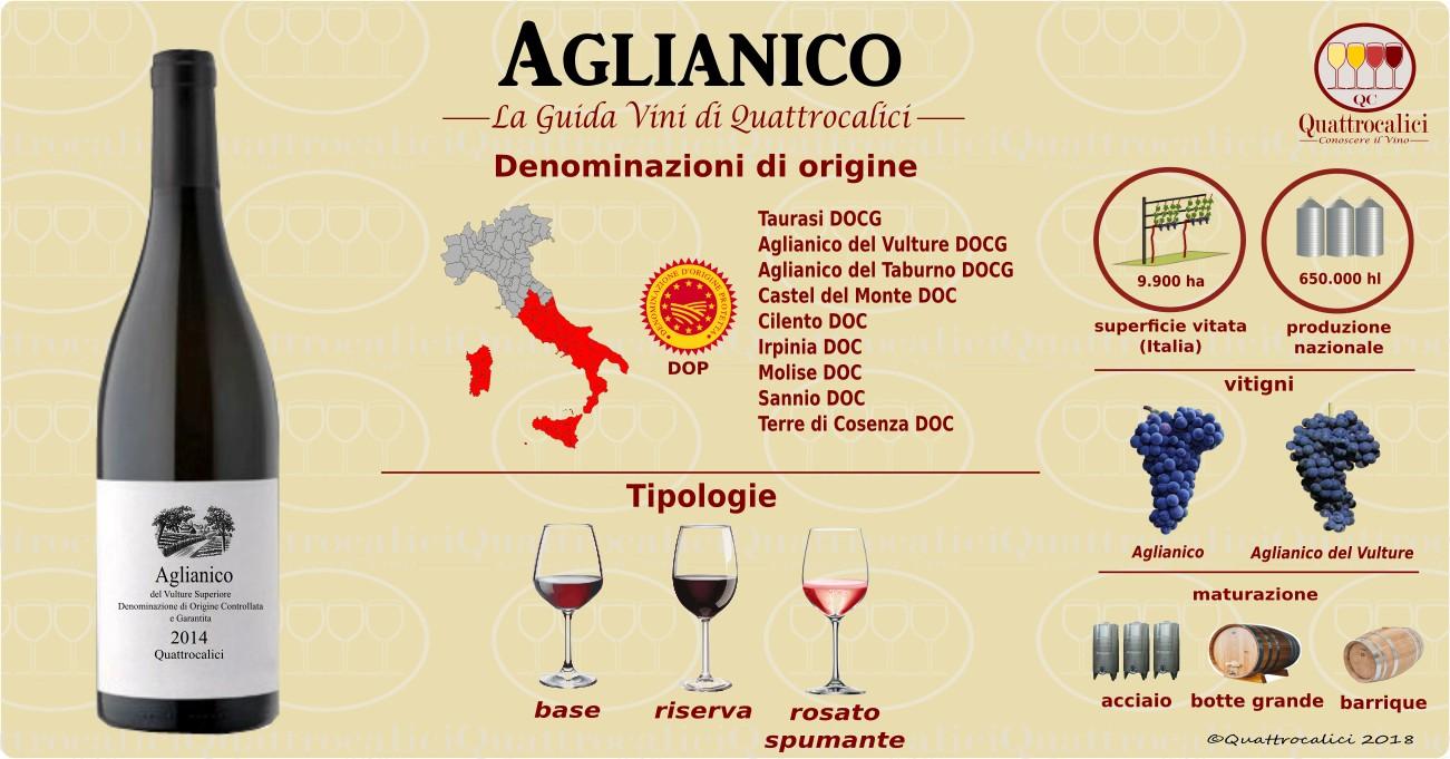 aglianico-vini