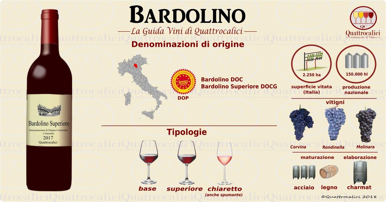 bardolino-vino