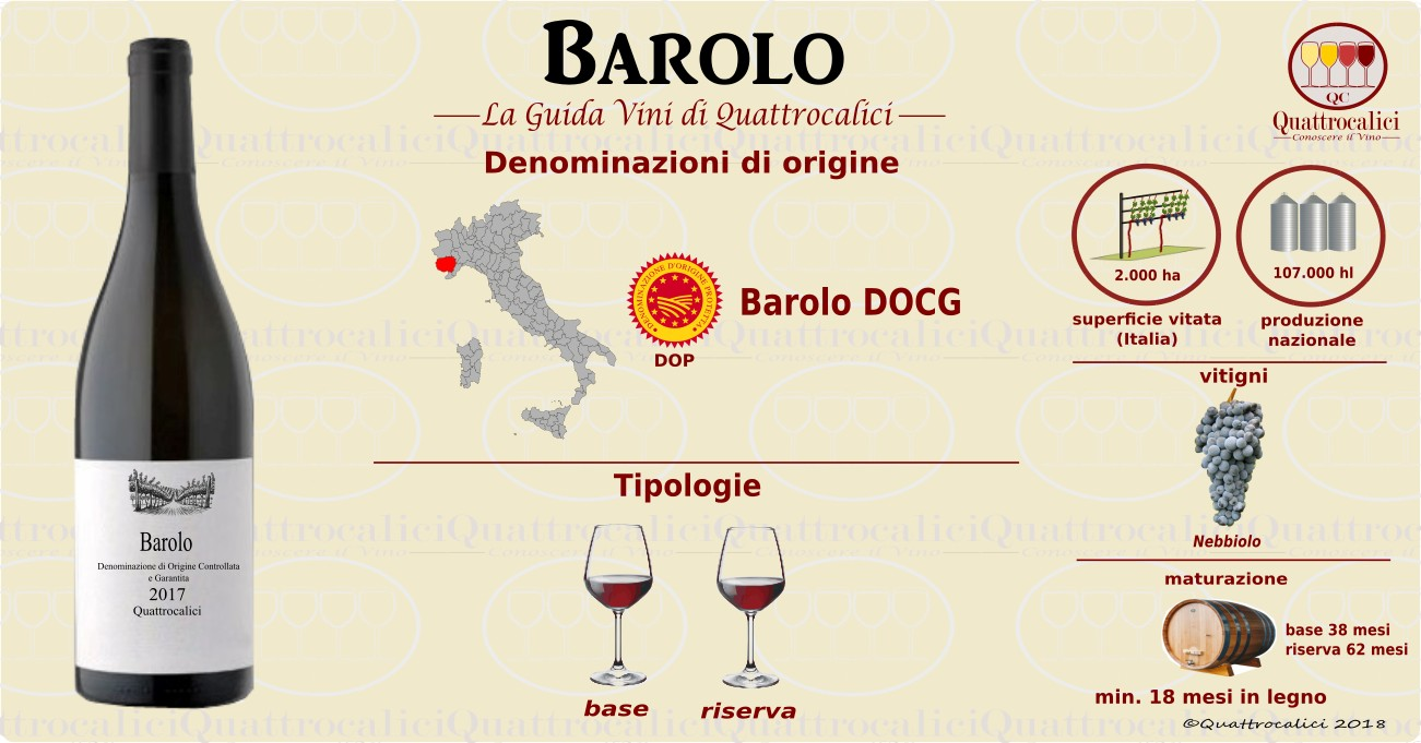barolo-vino