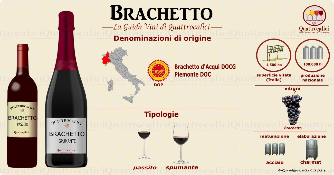 brachetto vino