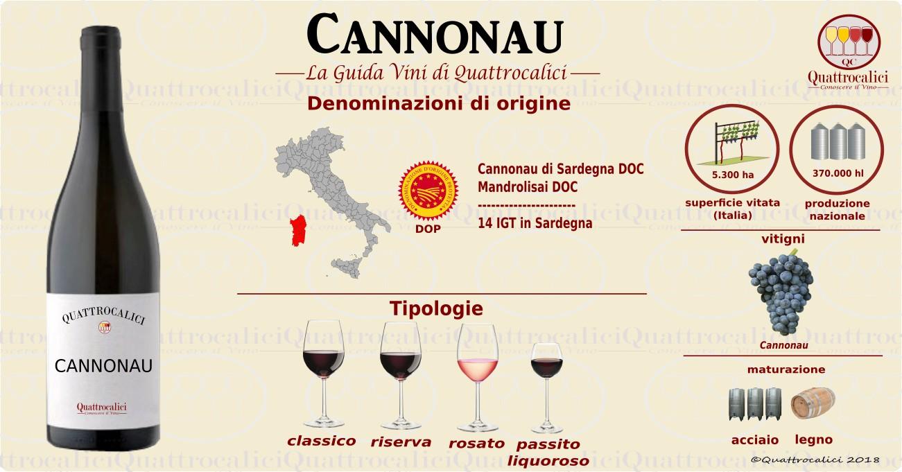 cannonau vino
