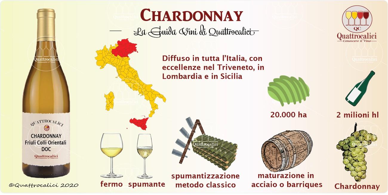 chardonnay guida vini