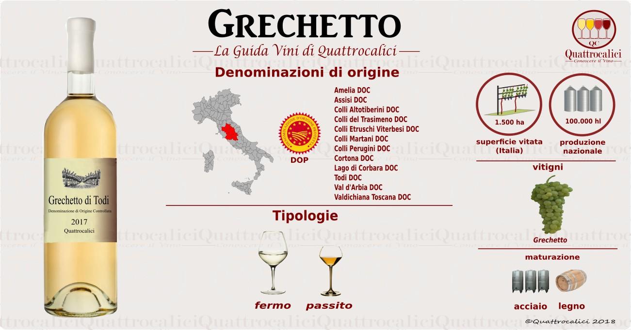 grechetto vini
