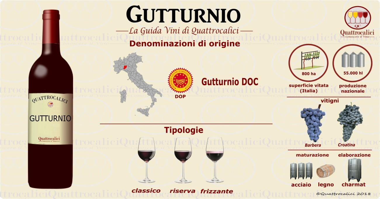 gutturnio-vini