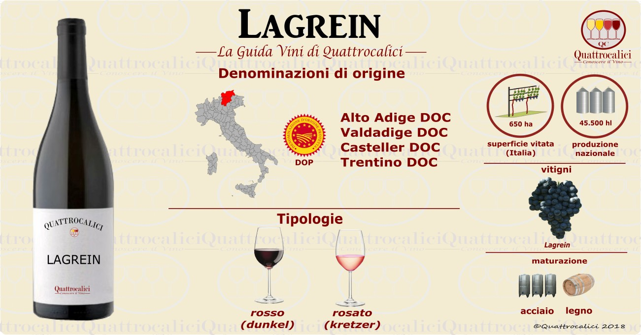 lagrein vini