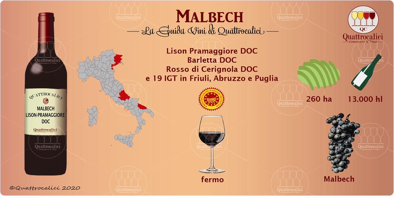 malbech guida vini