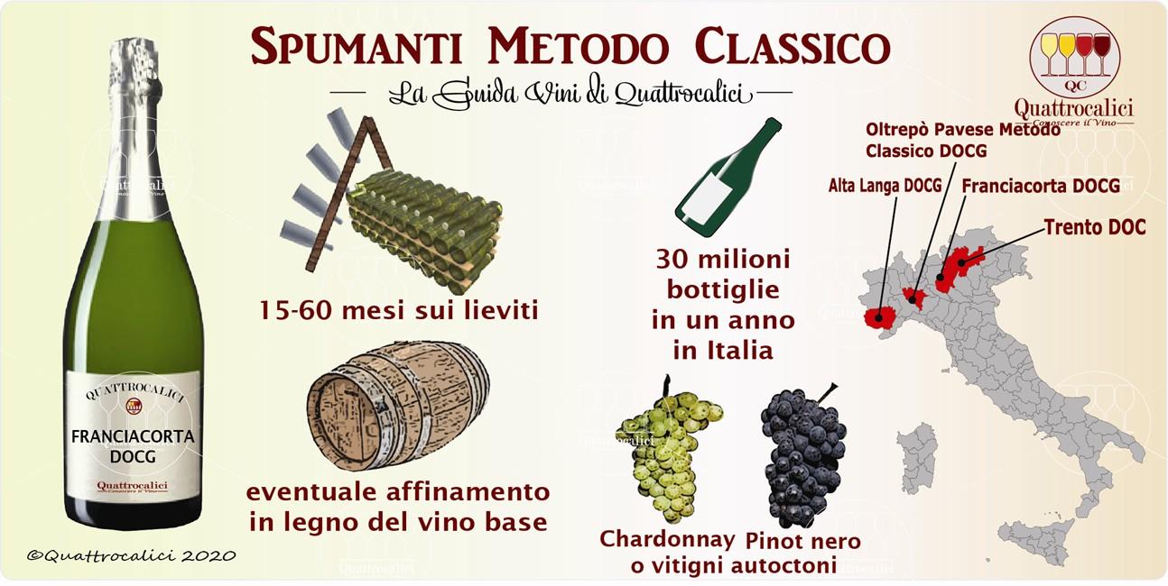 metodo classico guida vini