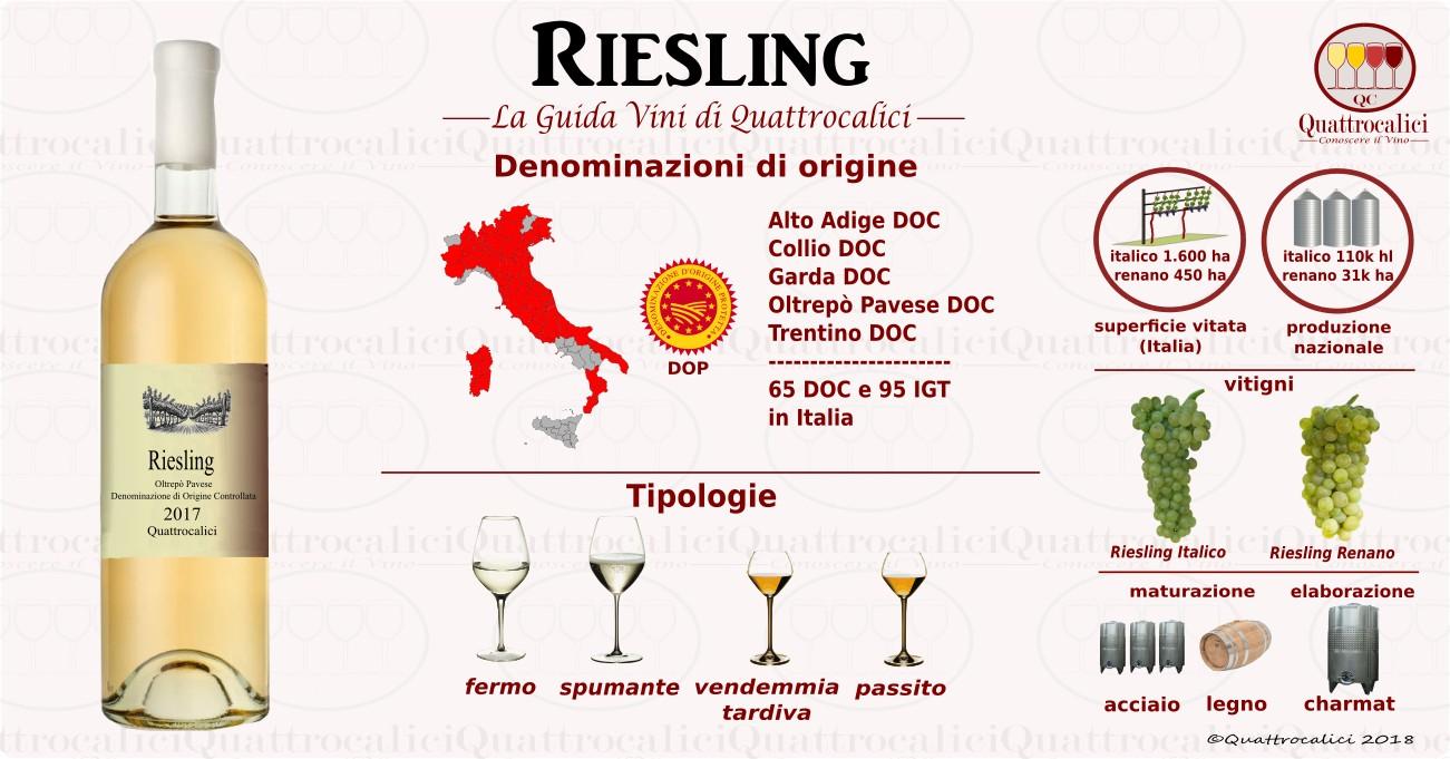 riesling vini
