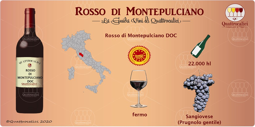 rosso montepulciano guida vini