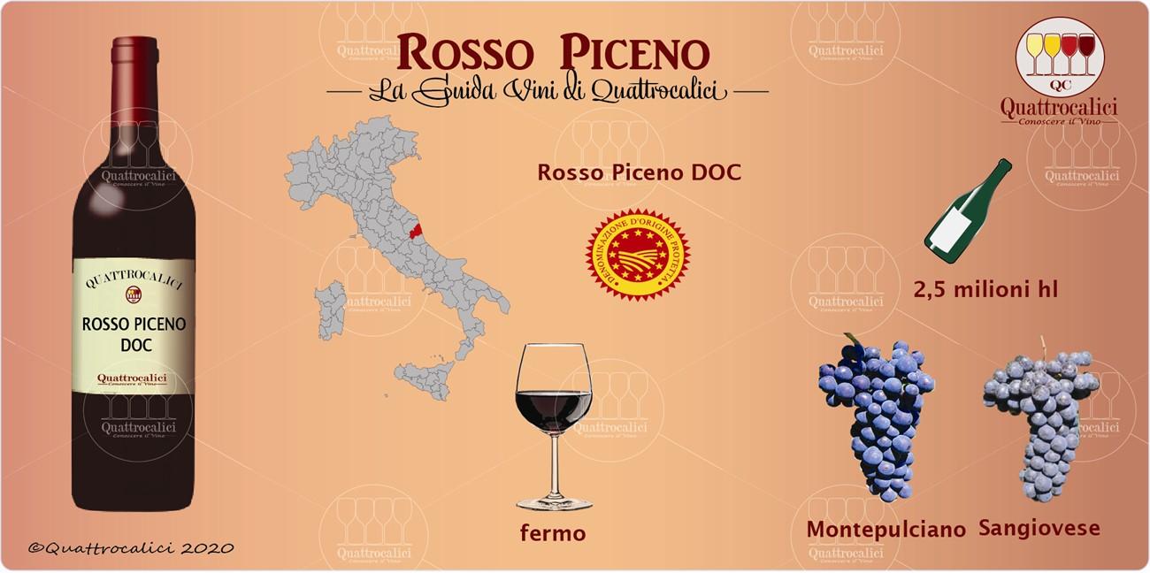 rosso piceno guida vini