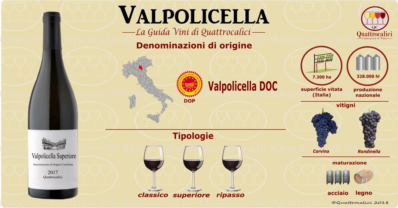 valpolicella vino