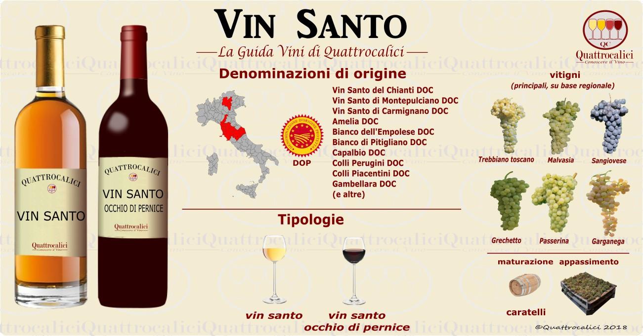 vinsanto o vin santo vino
